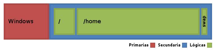 ejemplo_esquema
