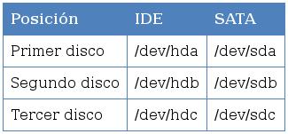 ejemplos_discos